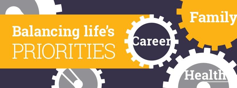 Balancing life's priorities - career, health, family
